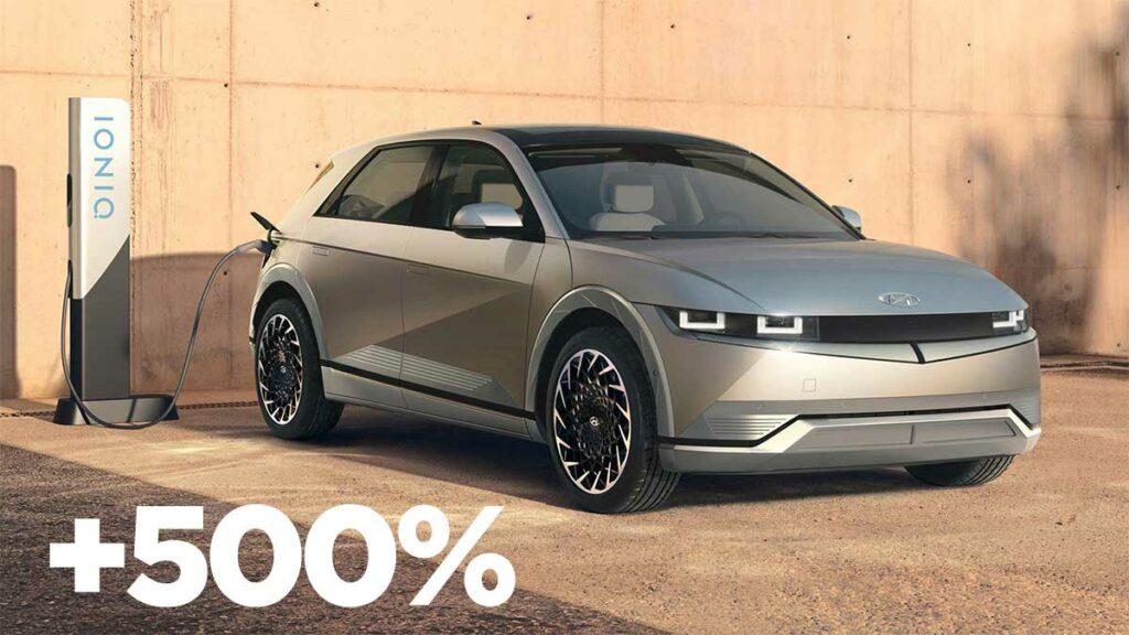 +500% immatricolazioni auto elettriche